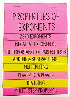 Properties of Exponents Flip Book - Algebra 1 & HS Geometry Math Teacher, Math Classroom, Teaching Math, Maths, Teaching Ideas, Teacher Tips, Future Classroom, School Teacher, Teacher Stuff