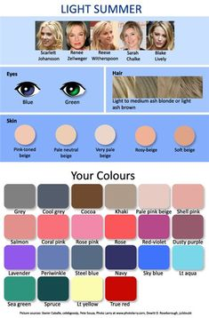 Match your hair, eye & skin colors to see what colors work best for you... i thiiink i'm light summer
