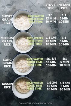 The Ultimate Guide on how to cook short grain, medium grain, long grain, and jasmine rice on the stove top or in an Instant Pot. White Rice Recipes, Rice Recipes For Dinner, Healthy Cooking, Healthy Recipes, Healthy Nutrition, Yummy Recipes, Healthy Eating, Yummy Food, Rice Types
