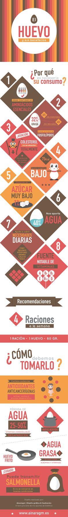Infografía sobre las propiedades del #huevo #alimentacion #dietetica #salud #infografia #diseno #ilustracion