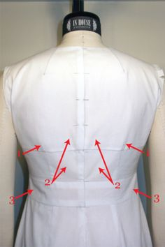 blog on fitting patterns