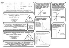 Revision notes covering the AQA GCSE Physics Paper 1 content including the topics: Energy, Electricity, Particle Model of Matter and Atomic Structure topic. Grade 5 Math Worksheets, 5th Grade Math, Gcse Physics Revision, Physics Paper, Gcse Chemistry, Revision Notes, Aqa, Read More, Teaching Resources