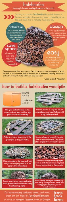 How to build a Holzhaufen  or holz hausen circular firewood pile