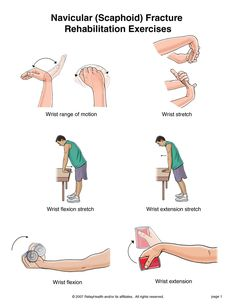 Wrist Fracture Rehabilitation Exercises