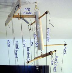 Marionnette Construction