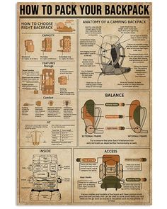 How To Pack Your Backpack shirts, apparel, posters are available at Ateefad Outfits Store. Wilderness Survival, Camping Survival, Survival Prepping, Survival Gear, Survival Skills, Camping 101, Camping Packing, Formula Chart, 1000 Life Hacks