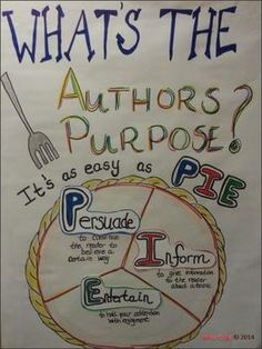 Author's Purpose Anchor Chart and Reading Strategy PowerPoint! Great for classroom use! $