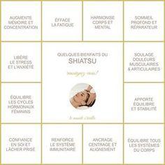 Access Bars, Shiatsu, Stress, Reflexology, Positive Attitude, Reiki, Detox, Massage, Meditation