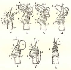 Figure 82. Ruvettus hook, snood lashing. a, left side: snood lashing commenced as in figure 79; figure-of-eight turns have four loops (1–4) in order below knob (9) and three loops (1′–3′) in order above knob; snood (8) shown on inner side of shank (10) but details of wrapping omitted; crossings of loops in middle line over snood; lashing cord (7) passes obliquely upward after making last lower loop (4). b, left side: cord makes three long loose loops (4′, 5,6) around snood, and end (7)…