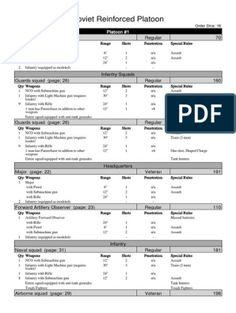 PPSH41 Complete Machine Plan / Blueprints   Magazine (Firearms)   Gun Barrel Gun Shooting Range, Steel Sheet, Sheet Metal, Mac 11, Lower Receiver, Bond Paper, Bar Stock, Milling Machine