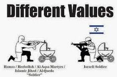 Israel...NO longer catering to those catering to her enemies_GOD BLESS ISRAEL.