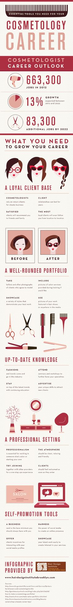 Essential Tools You Need for Your Cosmetology Career Infographic