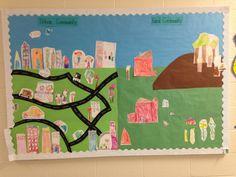 Urban vs. Rural Communities (from Little Miss Glamour Goes To Kindergarten)
