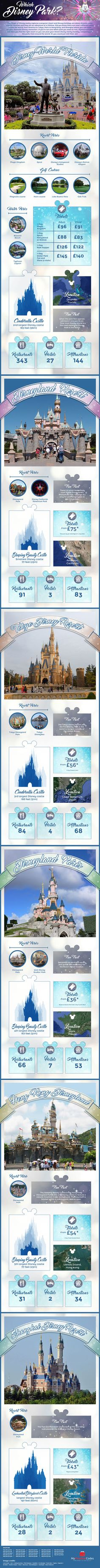 Disney-Web-Info