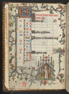 Calendar page for March, from a Book of Hours, St Omer or Théouranne, c. 1320, Add MS 36684, ff. 2v–3r     March is traditionally considered to be the beginning of Spring, and accordingly our marginal decorations are springing about, and include drawings of a few butterflies.