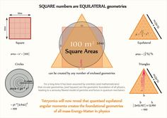 Tetryonics 00.03 - Square Areas are equilateral geometries