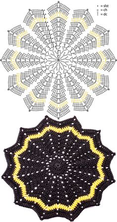PatternThe basic ripple blanket is based on Celeste You. Crochet Potholder Patterns, Crochet Doily Diagram, Crochet Ripple, Crochet Stars, Crochet Circles, Crochet Doily Patterns, Ripple Afghan, Crochet Ideas, Crochet Patron
