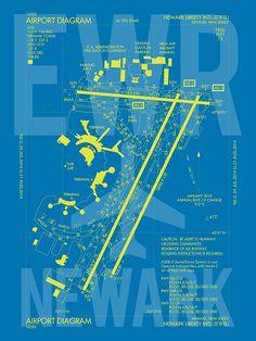 EWR Newark Airport Diagram