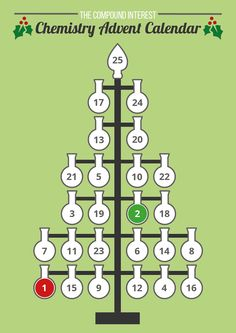 The chemistry advent calendar!! So cute! Click on the flasks to see that day's molecule along with a short description.