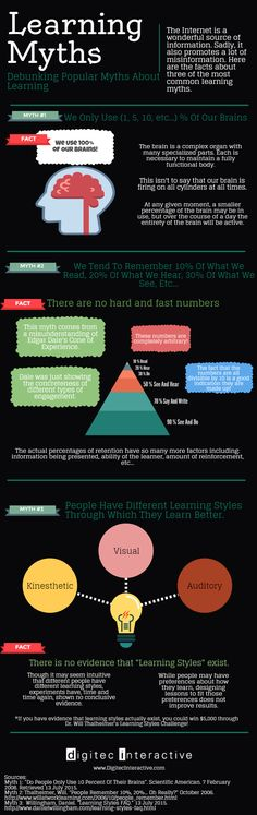 Do Learning Styles really exist? This says NO: Learning Myths Infographic #learning #myths
