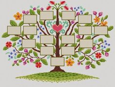 Grenouilles et Camels: Méfiez-vous des arbres à bandes à broder ! Family Tree For Kids, Family Tree Art, Blank Family Tree Template, Family Tree Research, Tree Clipart, Genealogy Chart, Tree Templates, Cross Stitch Tree, Tree Shop