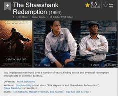 10 Film Rating Tertinggi Sepanjang Masa di IMDb Terbaru Lengkap Full Cast, It Cast, Film Ratings, 10 Film, Trivia, Short Stories, Crime, Bond, Acting