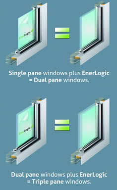 Here's how window film makes your existing windows energy efficient.