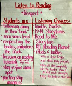 This Year's Daily 5 Anchor Charts