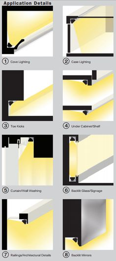 how to install cove lighting. led indirect lighting techniques optolum brochure how to install cove Cove Lighting, Indirect Lighting, Strip Lighting, Interior Lighting, Lighting Design, Lighting Ideas, Hidden Lighting, Wall Lighting, Linear Lighting
