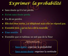 probabilité Language Study, French Language Learning, Teaching French, Grammar Posters, French Grammar, French Classroom, French Words, Expressions, French Tips
