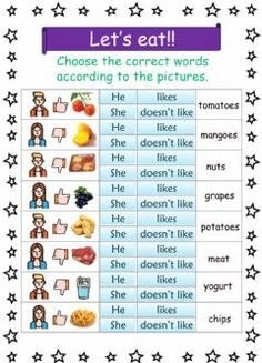 English Teaching Resources, English Worksheets For Kids, English Lessons For Kids, Food Vocabulary, Vocabulary Worksheets, English Vocabulary, Likes Y Dislikes, English Conversation For Kids, Simple Present Tense