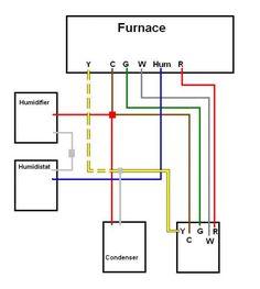 lennox 51m33 wiring diagram free wiring diagram rh