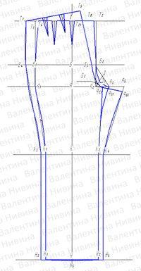 Выкройка женских брюк. Пошаговые инструкции построения чертежа основы женских брюк.