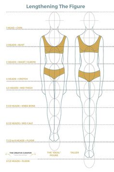 Not proportional or accurate: A Taller Ideal Figure Body Proportions based on Western standards. Learn about body proportions! #sewing #sewingprojects #patternmaking #drawing #fashiondesign
