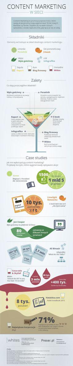 Content Marketing - infografika