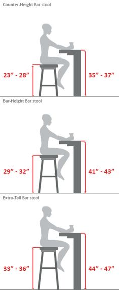alturas barra y taburete bar stool buying guideor the builders guide when building desks tables or bars these measurements come in handy