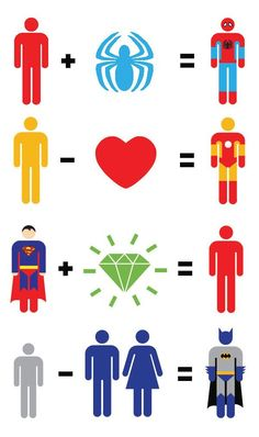 SUPERHEROES  The Birth Of Pop-Culture Characters Simplified With Pictogram Equations - DesignTAXI.com