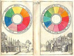 Le cercle chromatique de Claude Boutet