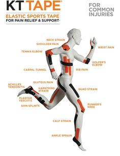 kinesiology tape relief
