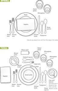Intercultural Dining Etiquette and Table Manners....