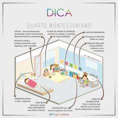 5 Cool DIY Wall Art Ideas for Your Walls Dica do Dia quarto montessoriano! Kids Decor, Home Decor, Diy Wall Art, Cool Diy, Boy Room, Kids Bedroom, Playroom, Baby Kids, House Plans