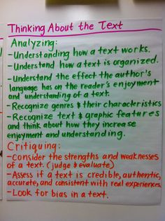 Middle School Teacher to Literacy Coach: Guided Reading Anchor Charts: Thinking About the Text