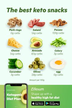 Change your life with this ketogenic diet plan Going keto? Monitor your eating habits and get personal tips on keto snacks, keto meal plans and keto dinner recipes with the Lifesum app. Get started today! Natural Cough Remedies, Herbal Remedies, Health Remedies, Comida Keto, Diet Recipes, Healthy Recipes, Shake Recipes, Healthy Foods, Vegetarian Recipes