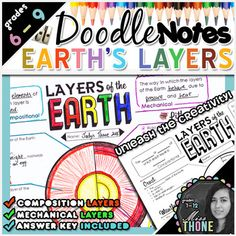 Layers of the Earth Doodle Notes