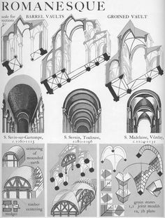 Romanesque stone vaulting Graphic History of Architecture by John Mansbridge. His use of many types of arches vaulted architecture to an even high level than ever before. Architecture Antique, Art Et Architecture, Cathedral Architecture, Romanesque Architecture, Architecture Graphics, Classic Architecture, Historical Architecture, Architecture Details, Architecture Symbols