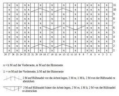 Anleitung für ein einfaches, gestricktes Stirnband mit Zopfmuster - mit Diagramm und Strickschrift.