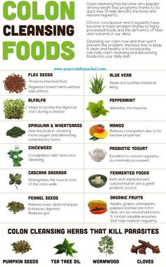 Colon Cleansing Food :)