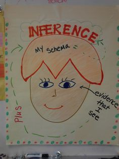 Mrs. Toto Chanel: Inferences with Picture books