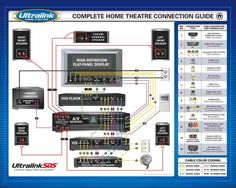 home theaters  theater and home on pinteresthome theater subwoofer wiring diagram
