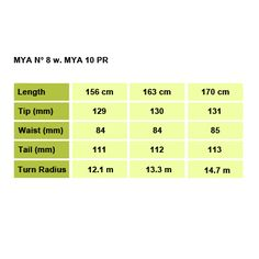 Nya N8 w. MYA 10 PR Size Chart Head Skis, Skiing, Periodic Table, Size Chart, Pure Products, Tips, Crows, Lotus, Black